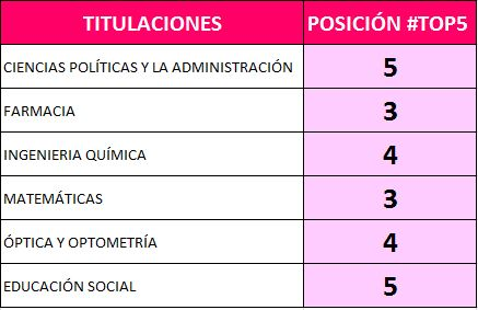 ranking-universidades-el-mundo