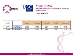Resumen de las tres notas de corte de julio en la Universidad de Santiago de Compostela