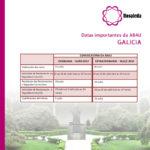 Revisión exámenes ABAU