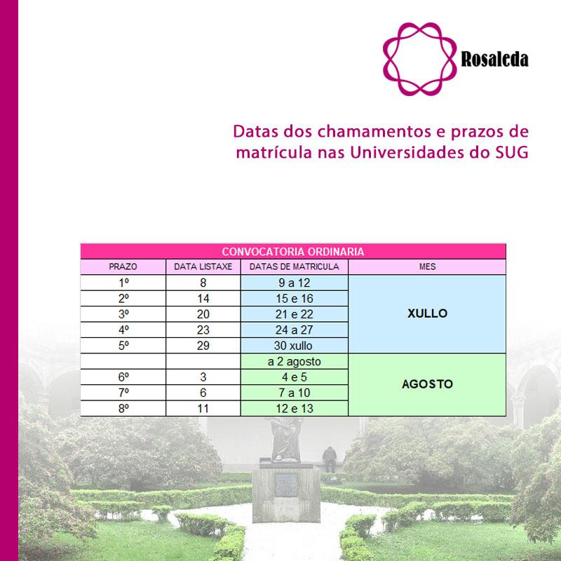 Cuadro con las fechas de los listados de admitidos a matrícula en las universidades de Galicia